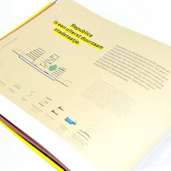Republica magazine bedrukt door Noova Media Productions